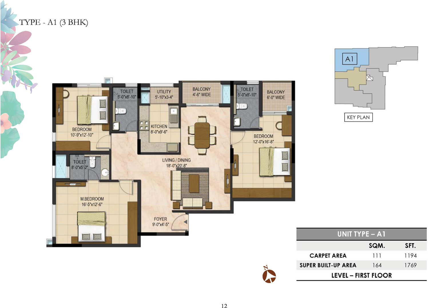 Type A1 - 3 Bed - 1769 Sq Ft
