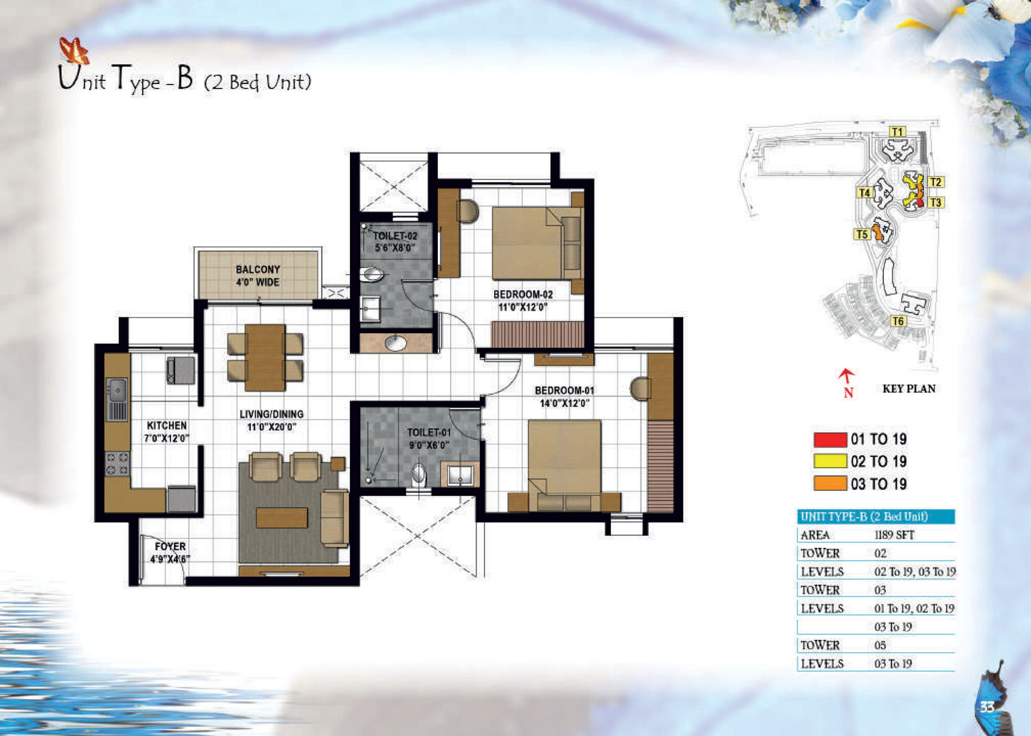 Type B - 1189 Sq Ft