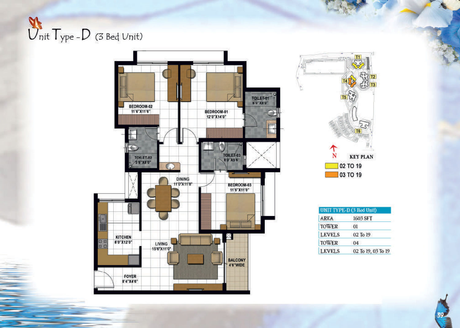 Type D - 1603 Sq Ft