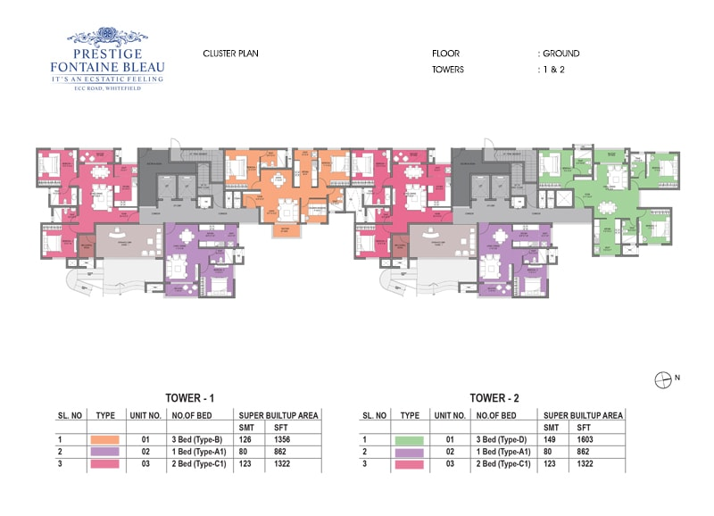 Prestige Fontaine Bleau - Cluster Plan, Ground Floor, Towers 1 & 2
